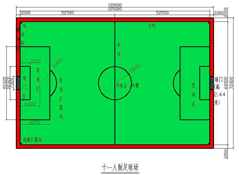 二,足球场施工流程步骤