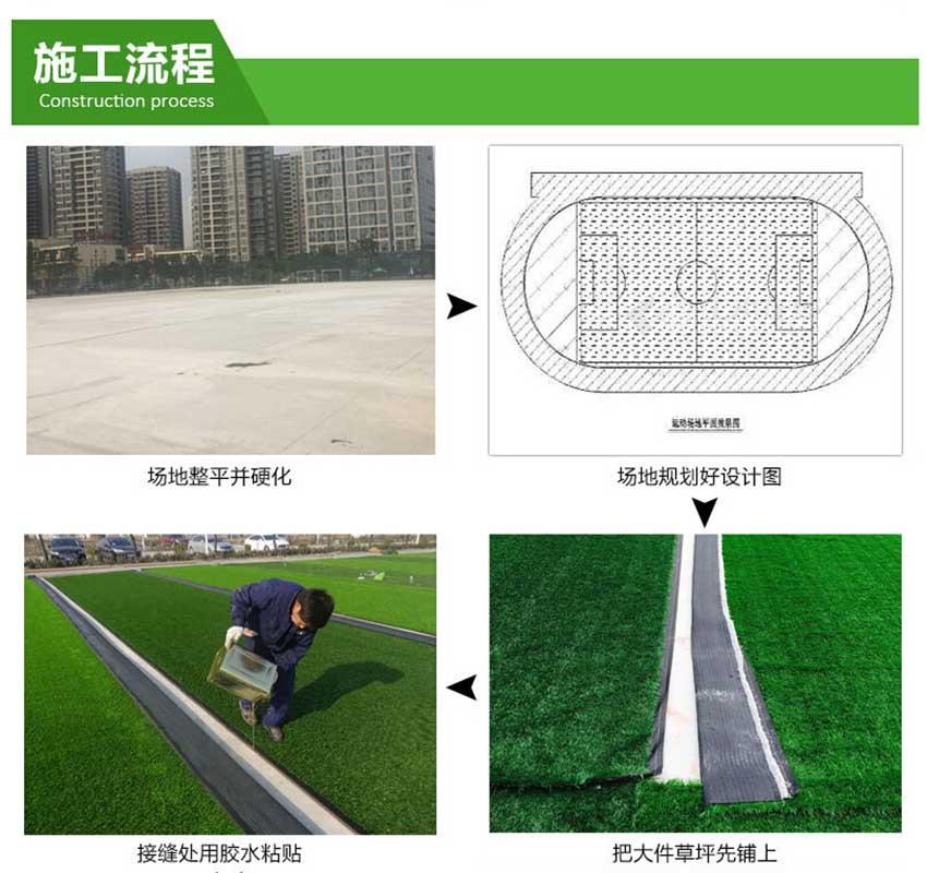 六,人工草足球场施工工艺步骤